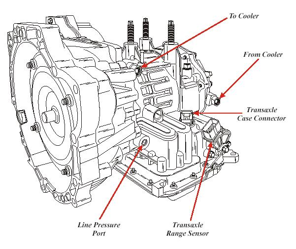 2003 ford focus transmission diagram