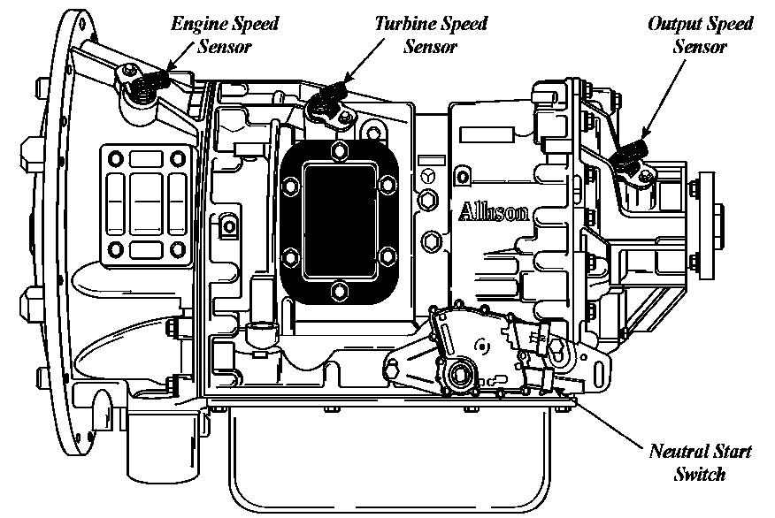 allison 1000 transmission wiring schematic allison tcm