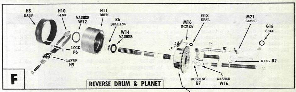 GM Cast Iron Powerglide transmission parts