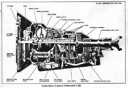 vintage general motors parts