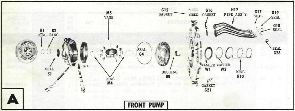 GM Roto-Hydramatic 375 transmission parts