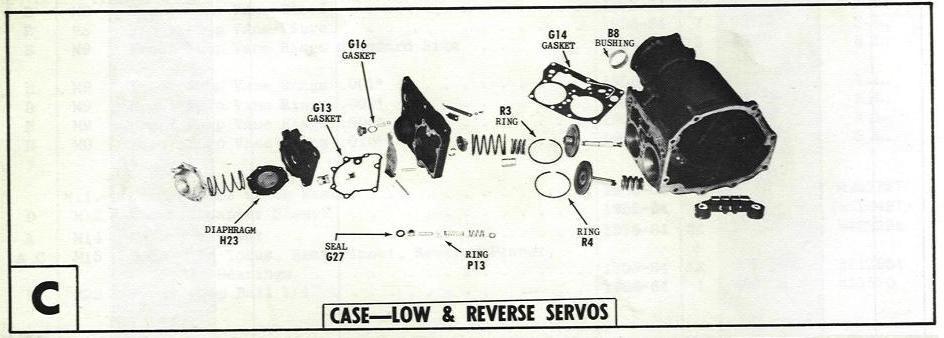 gm cast iron powerglide transmission parts. Black Bedroom Furniture Sets. Home Design Ideas